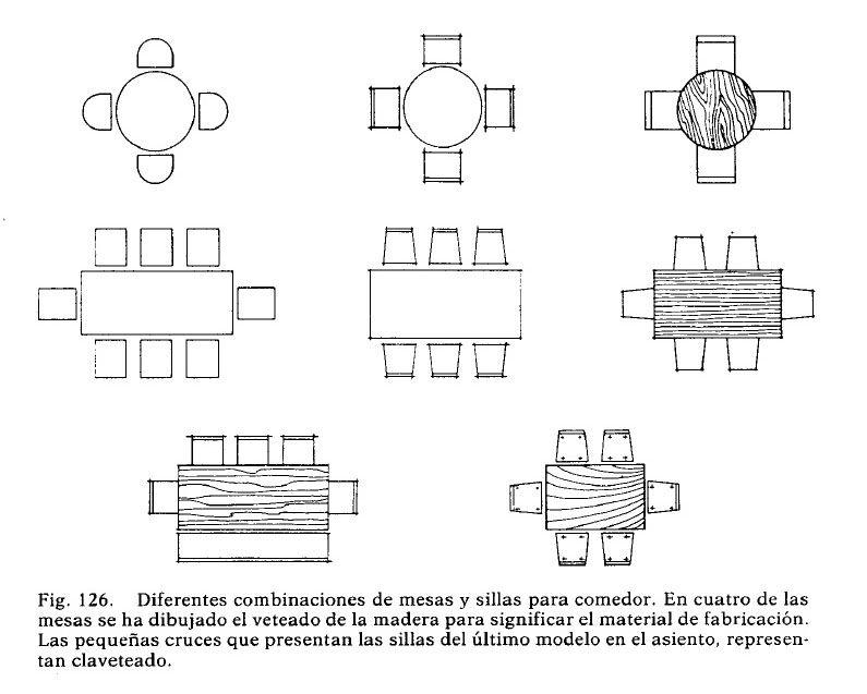 Planimetr a representaci n en planta de mobiliarios for Plano de planta dibujo tecnico