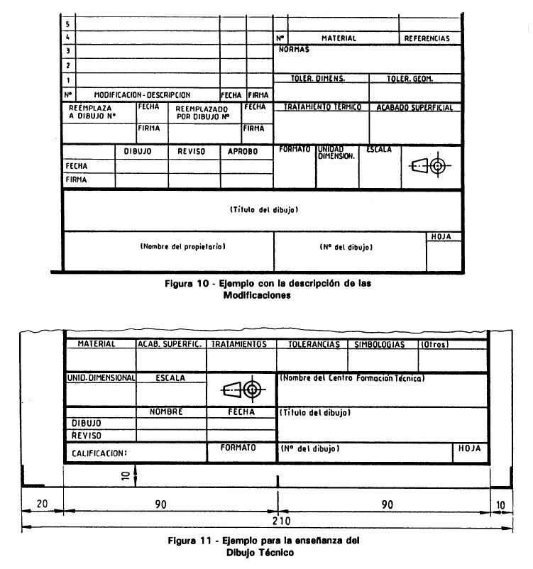 Dibujo Técnico: formato de marco de rotulación (viñeta) - MVBlogMVBlog