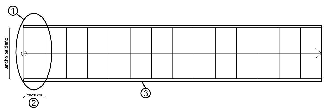 Planimetr a 04b representaci n en planos de escaleras y for Medidas de un carro arquitectura