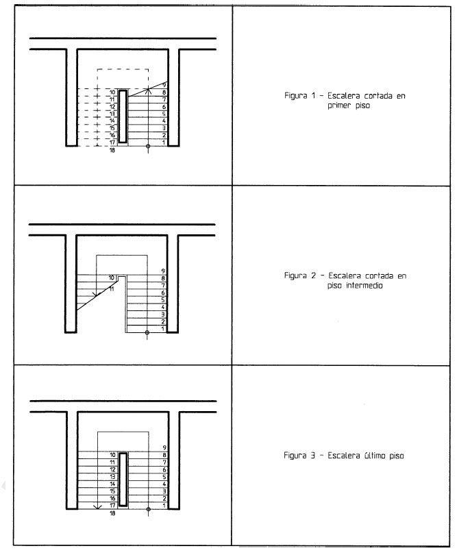 Tecnico en sistemas ayd redes for Tipos de escaleras arquitectura