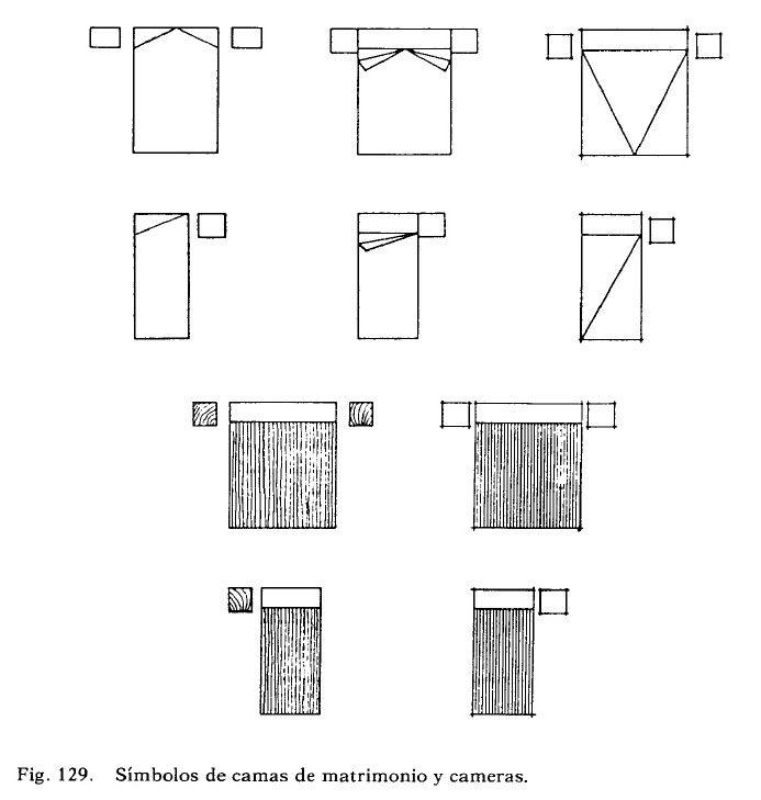 Planimetr a 01b representaci n en planta de mobiliarios for Medidas de muebles para planos arquitectonicos