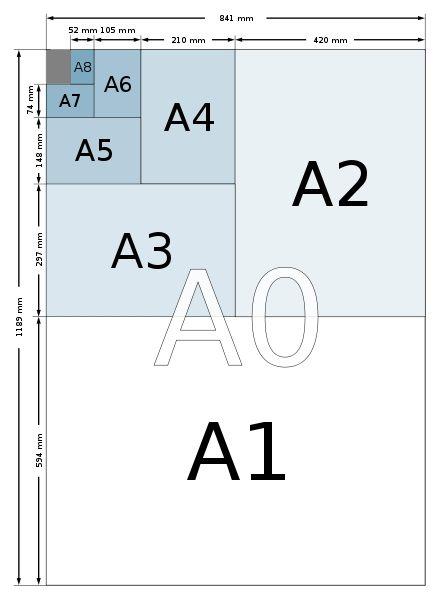 Dibujo Técnico: formatos de papel y márgenes - MVBlogMVBlog