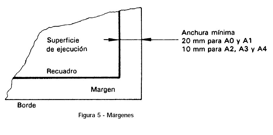Dibujo Técnico Formatos De Papel Y Márgenes Mvblog