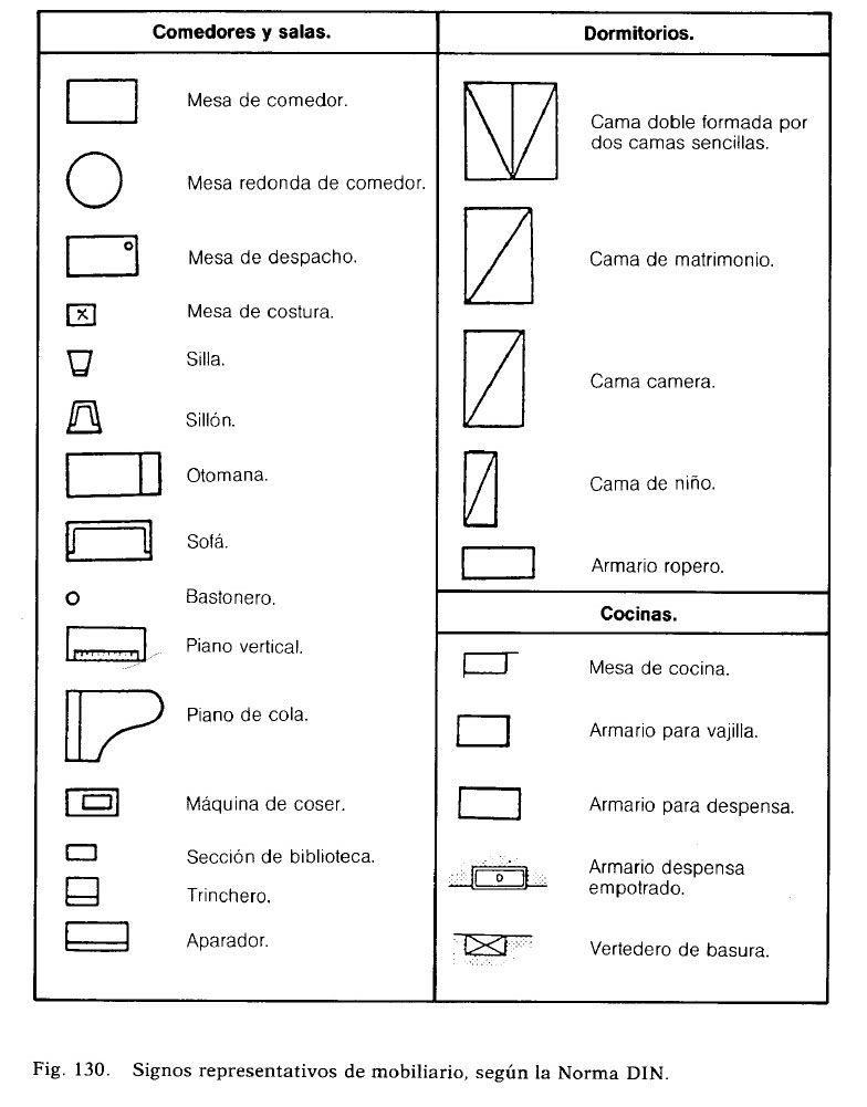 Planimetr a 01b representaci n en planta de mobiliarios for Simbologia arquitectonica para casas