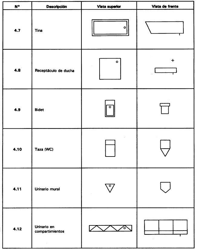 Planimetr A 01b Representaci N En Planta De Mobiliarios