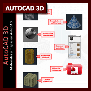 AutoCAD 3D Especial: Guía interactiva sobre Materiales (PPT)
