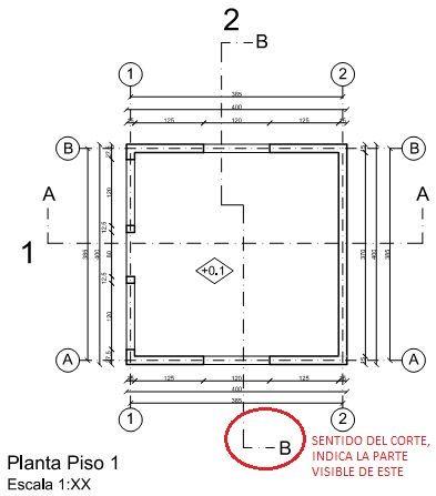 Planimetr a corte en arquitectura mvblogmvblog for Ejes arquitectonicos