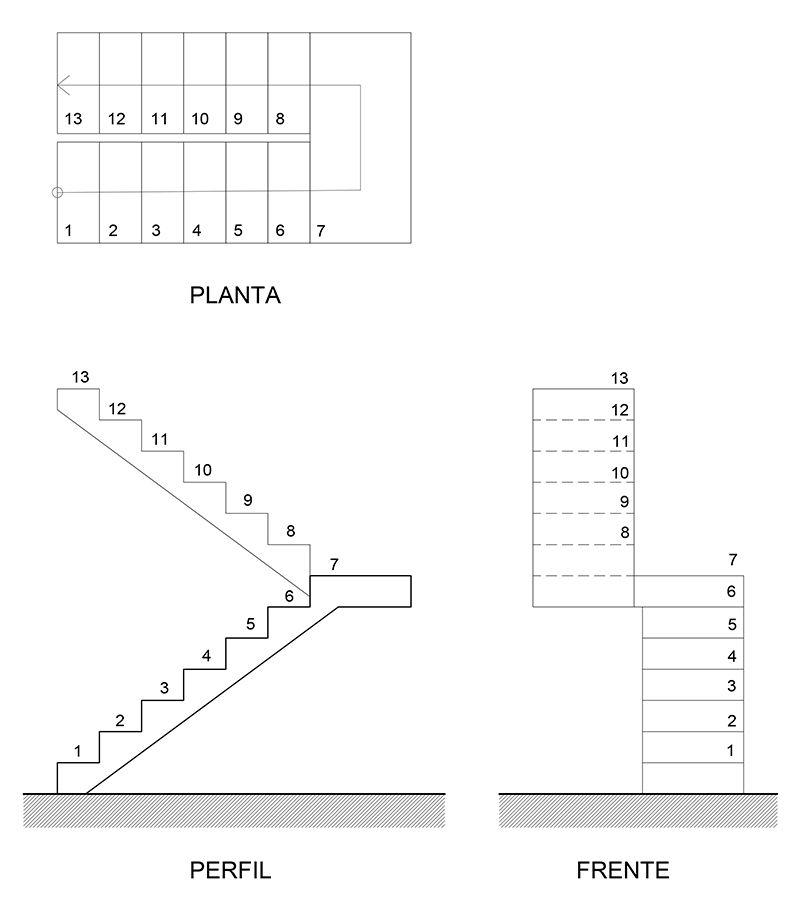 Planimetr a 04b representaci n en planos de escaleras y for Planos de escaleras en u