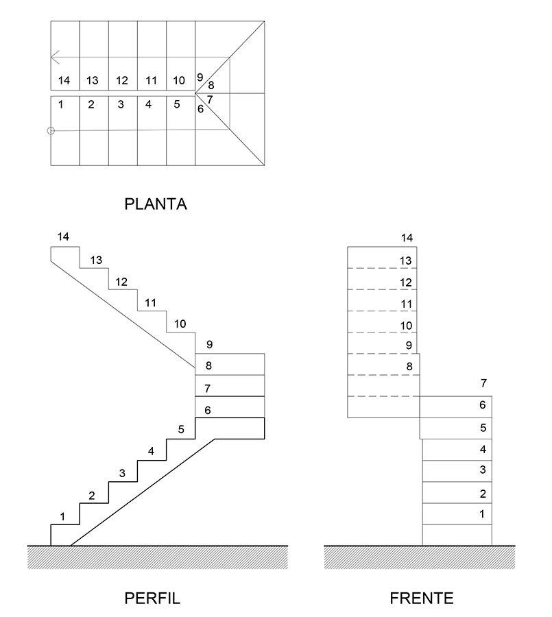 Planimetr a 04b representaci n en planos de escaleras y for Escaleras en forma de u
